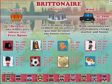 free spins Brittonaire Slots Deposit Bonus